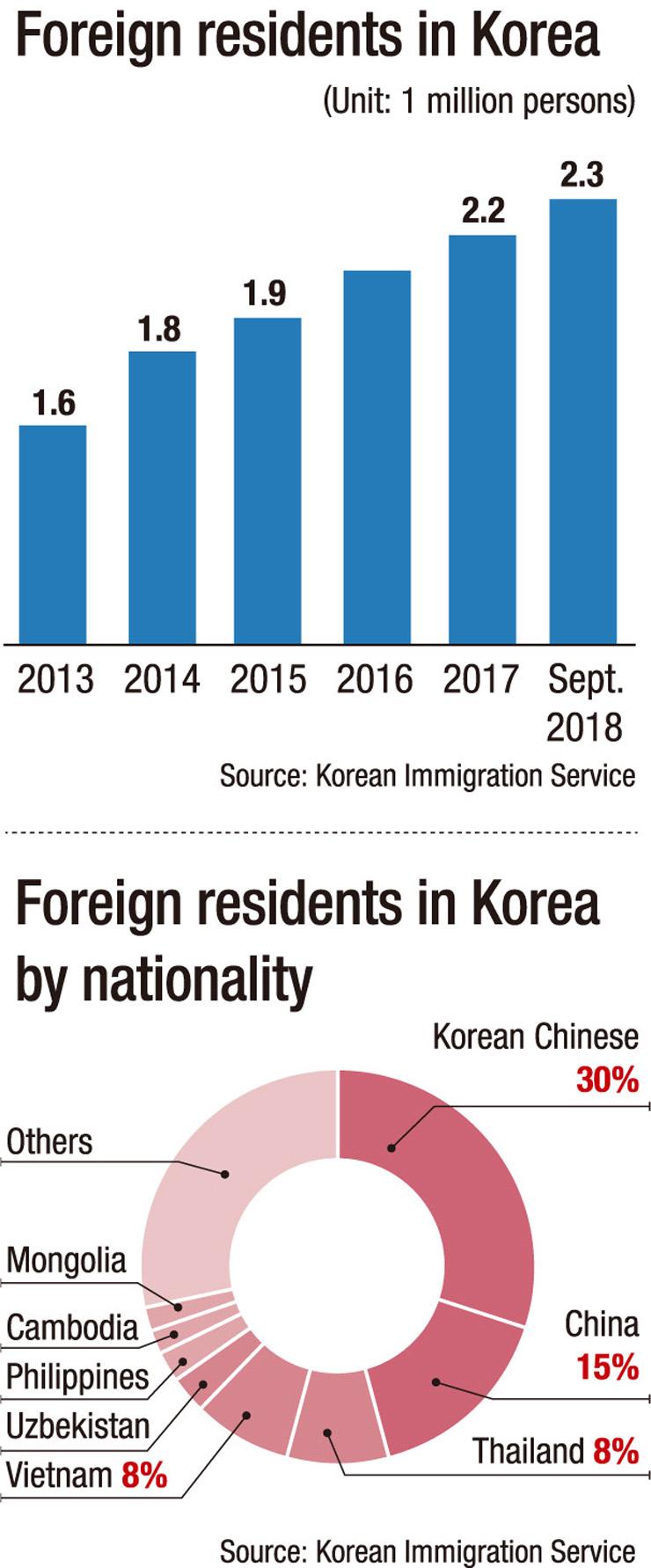 Graphic by Cho Sang-won