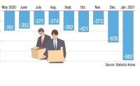 Job market woes deepen in Korea