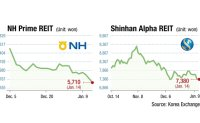 REITs losing steam in Korea