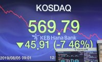 Kosdaq suspended as index plunges