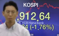 Korea's growth potential poised to decline amid steady drop in exports