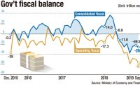 Korea alarmed over soaring fiscal deficit