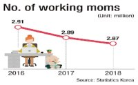 More working mothers struggling to stay in jobs