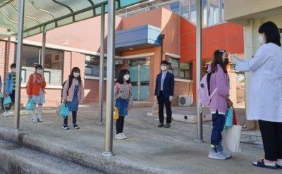 Coronavirus guidance for parents ahead of school opening