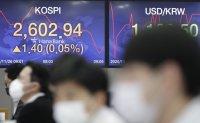 Seoul stocks close at all-time high despite virus spike
