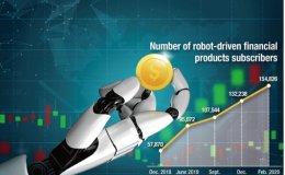 Robot advisors gain traction amid market turmoil