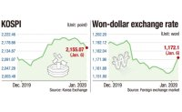 US-Iran feud likely to weigh on Seoul bourse