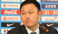 Coach Hong to retain his job until January