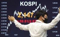 KOSPI tops the 2,100-mark after 100 days