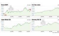 Seoul stocks fail to ride on bullish markets