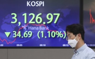 KOSPI, large-cap cryptocurrencies teeter on US inflation fears