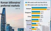 Korean billionaires eye Vietnamese real estate