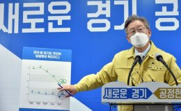 Gyeonggi's own pandemic relief fund plan