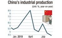 China slowdown feared to drag down Korean economy
