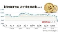 Bitcoin prices crash below W11 mil. mark
