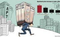 Korea's real estate policy fiasco