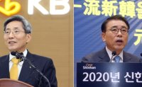 KB gears up to retake leading financial group status