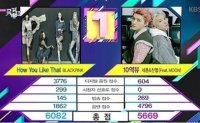 'Music Bank' chart blunder, apology: EXO-SC now named winner over BLACKPINK