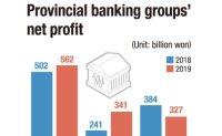 Provincial banking group's hierarchy shifts