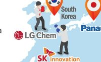Chinese rivals cash in on LG, SK feud