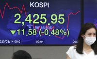Ample liquidity to power up KOSPI over 2,600 by year-end