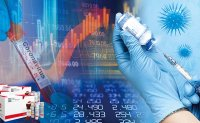[Analysis] Test kit makers' shares seek rebound despite vaccine rollout