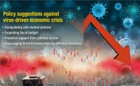 COVID-19 may trigger global economic crisis