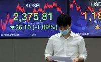 KOSPI dips over 1%