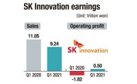 SK Innovation expecting over W3 trillion in battery sales this year
