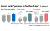 Korean banks expand presence in Southeast Asia