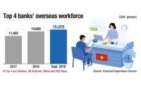 Korean banks boost overseas workforce