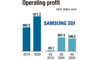 Samsung SDI expecting growth in battery biz in 2021