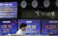 OECD leading index for Korean economy edges up in April