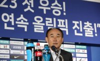 Winning continental title a watershed moment for S. Korean football: coach