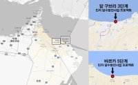 Oman desalination project improves GS E&C's global presence