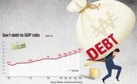 Snowballing debt raises alert over Korea's fiscal soundness