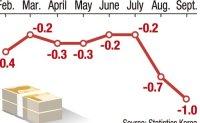 Provincial economies suffer deepening slump