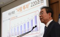 Seoul City drafts largest-ever budget for 2020