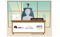 AWS, Red Hat, Workday face leadership vacuum in Korea