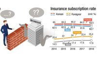 'Language barrier' bars expats from buying life insurance