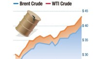 Recent oil price hikes likely to be short-lived: analysts