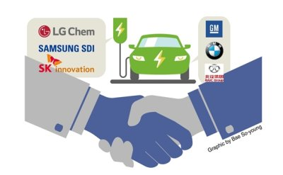 EV battery makers expanding alliances with automakers