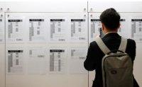 10% of college seniors land full-time job before graduation