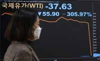 Kiwoom unprepared for 'negative' oil prices