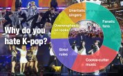 Fanatic fandom, uninspiring music drag K-pop: Korea Times survey