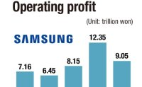 Samsung Electronics to boost dividends through 2023