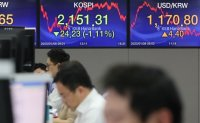 Seoul stocks fall as US, Iran conflict escalates uncertainty