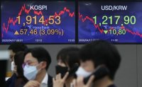 Return of foreign investors