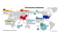 Pandemic engulfs world economy