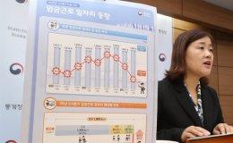 Manufacturing job losses trouble Korea